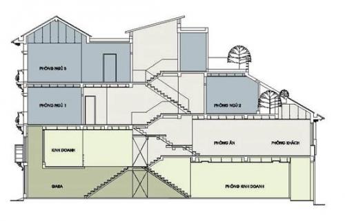 nhà phố dãy B, C, D